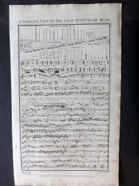 Royal Cyclopaedia C1790 Print. General View of the Four Systems of Music 136